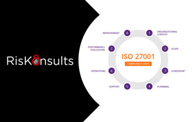ISO27001 Implementation